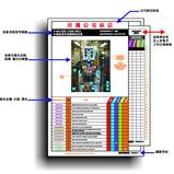 设备管理目视化